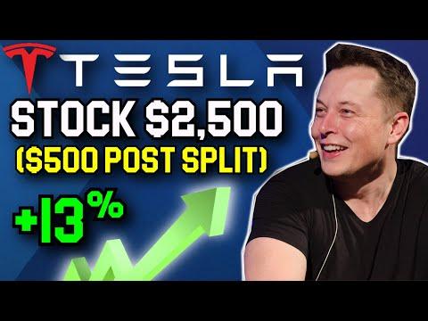 Tesla & Apple Stock Post Split Analysis | Elon Musk Third Richest Man Past Mark Zuckerberg Facebook
