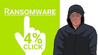 Ransomware and How to Prevent it (2020)