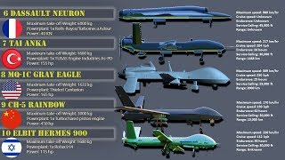 Top 10 Military Drones in the World (UCAV)