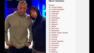 Eminem KAMIKAZE Album GOES #1 in 70 Countries under 24 HOURS, set to BREAK first week SALE RECORDS