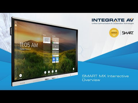 SMART MX Interactive Panel | Overview