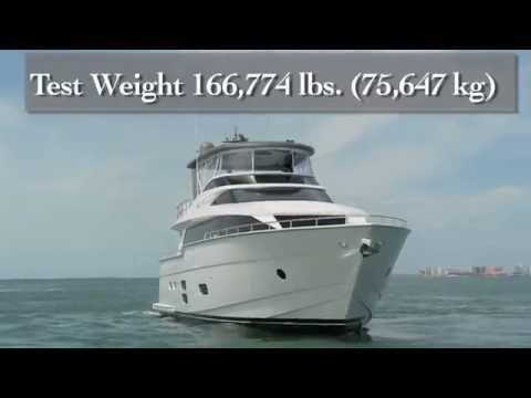 Hatteras 70 Motor Yacht Test 2016 – By BoatTest.com