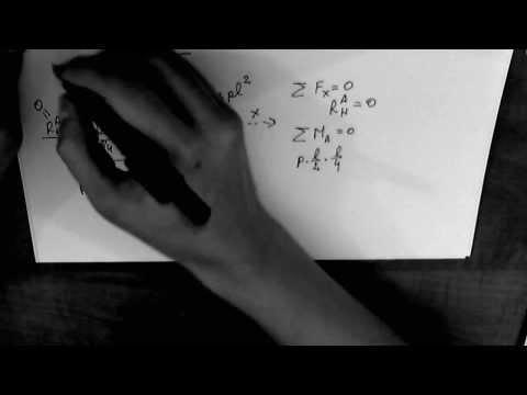 Metode de învățare opțiuni binare