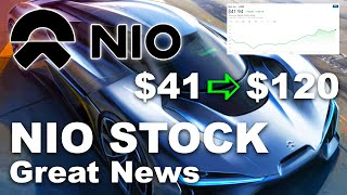 Great News for NIO Stock MORE Growth | NIO Share Price Prediction & Analysis