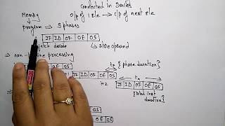 pipelining processing in computer organization |COA