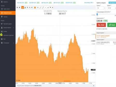 Бинарные опционы с минимальным депозитом в рублях демо