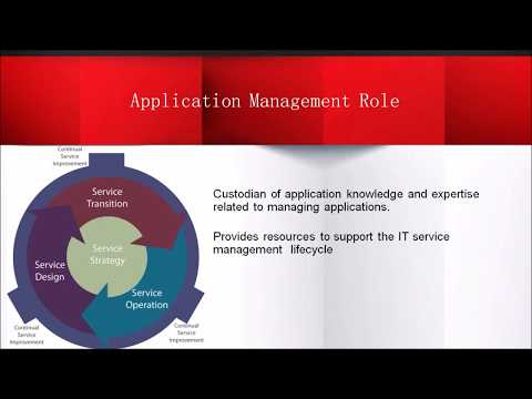 ITIL Service Operation Function - Application Management (2018)