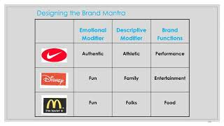 GB brand mantra