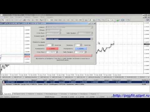 Форекс рынок валют значение графика обучение