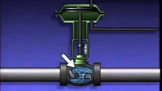 Introduction to Valves and Actuators