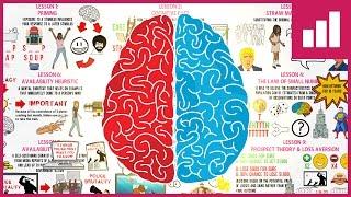 10 BEST IDEAS | Thinking Fast And Slow | Daniel Kahnerman | Animated Book Summary