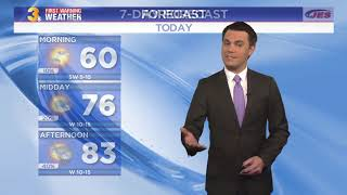 Wednesday Weather Webcast