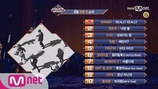 What are the TOP10 Songs in 3rd week of April? M COUNTDOWN 170420 EP.520