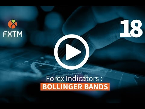 Forex Indicators: Bollinger Bands
