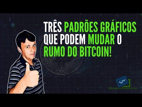 Bitcoin analist