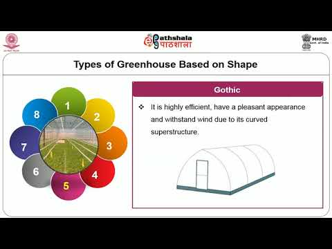 , title : 'Green House Technology