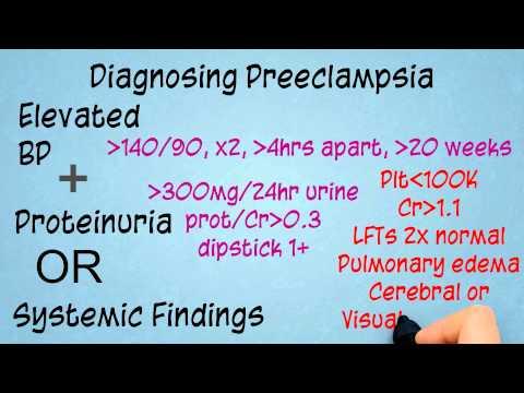 Topic 18 Preeclampsia Eclampsia