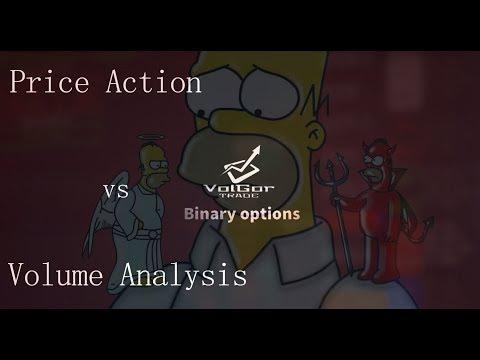 Надежные бинарные опционы meafx