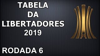 TABELA DA LIBERTADORES 2019 (RODADA 6)