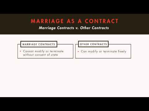 Family Law tutorial: Marriage Requirements | quimbee.com