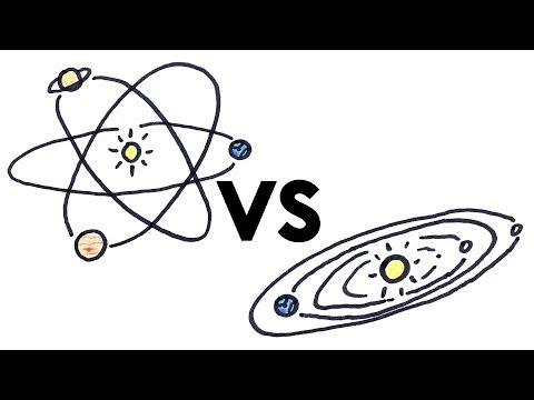 Proč je sluneční soustava plochá?