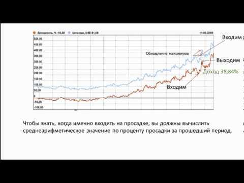Рейтинг фондовых брокеров мира
