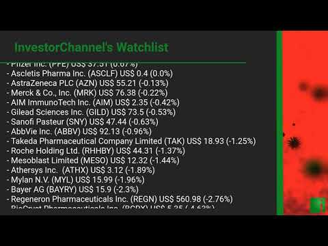 InvestorChannel's COVID 19 Watchlist Update for Friday, Ma ... Thumbnail
