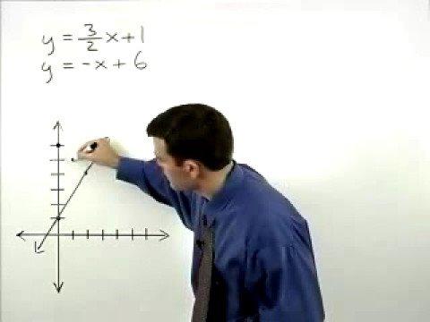 Adult Education Courses - MathHelp.com - 1000+ Online Math ...