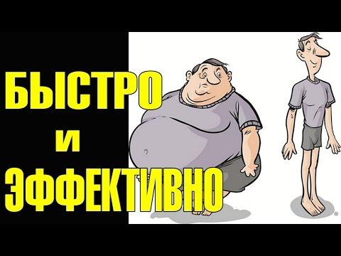 Отзывы худеющих отбить аппетит