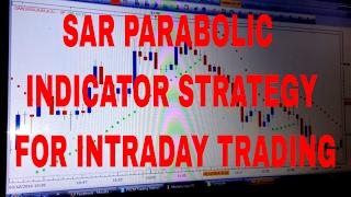 SAR Parabolic indicator strategy for intraday trading (in hindi)