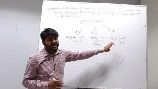 ASK | FSK | PSK | Digital Modulation Techniques | BSNL JTO | GATE | Digital Communication Tutorials