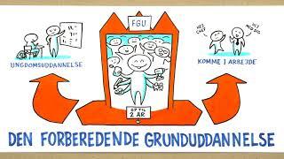 FGU - Den Forbberedende Grunduddannelse