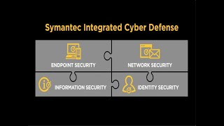 Symantec Is Delivering Integrated Cyber Defense