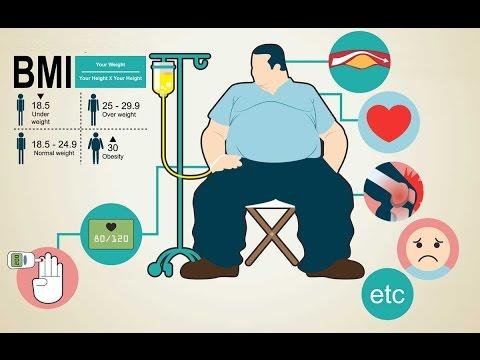 Come fortemente perdere il peso su carbonato di sodio