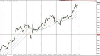 EUR/GBP EUR/GBP Technical Analysis for May 29 2017 by FXEmpire.com