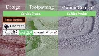 carbide motion - Free video search site - Findclip