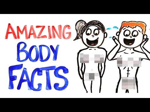 Zázraky lidského těla