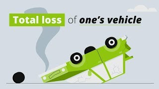 Infoinsurance - Total loss of one's vehicle