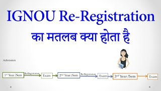 What is Re Registration in IGNOU