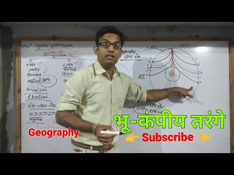 Optional Geography | Earthquake waves| P wave, S wave, L wave by surendra singh rathor Nougama