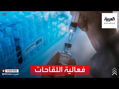 العرب اليوم - شاهد: تعرف على فعاليات 9 لقاحات ضد كورونا