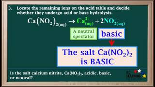 BCLN  - Hydrolysis of Salts - Chemistry