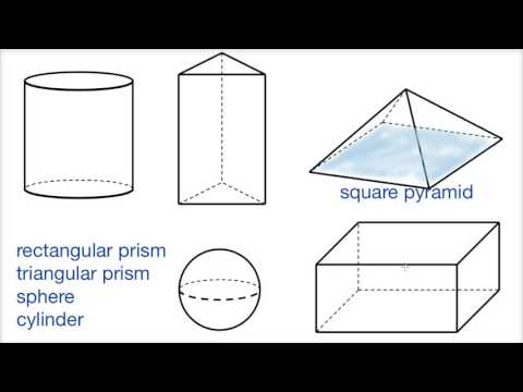 Recognizing Common 3D Shapes Video