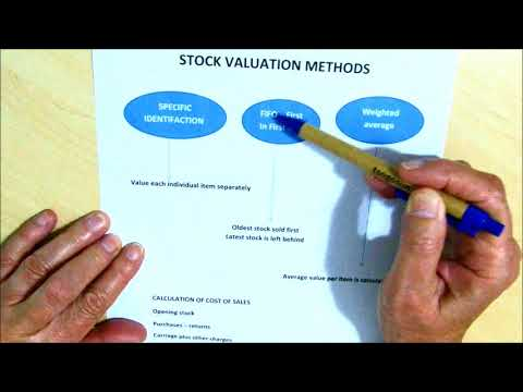 Introduction to stock valuation methods