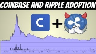 Ripple(XRP) Adoption is Growing | Potential Coinbase listing ?? (2018)