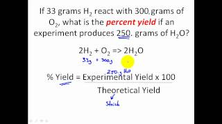 STOICHIOMETRY - Percent Yield Stoichiometry Problems - CLEAR & EASY