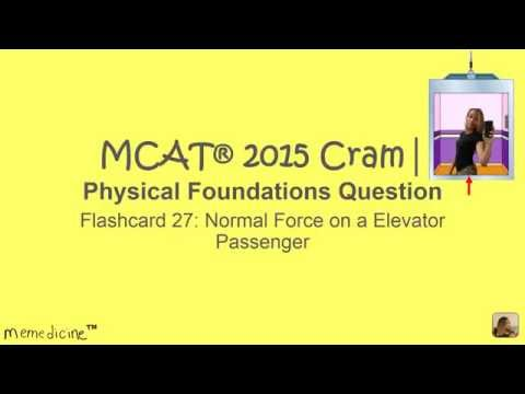 Demonstrates how to determine the normal force exerted on an elevator passenger while the car is accelerating.