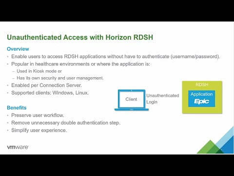 VMware Horizon 7 v7 1: Unauthenticated Access to Published