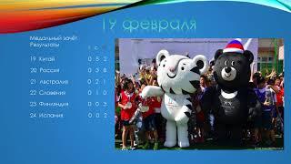 Медальный зачёт Олимпиады в Пхёнчхане 2018 \19.02.2018