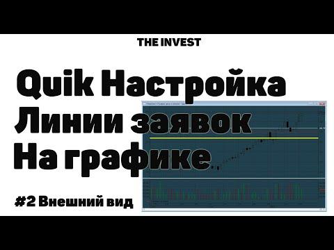 Официальные брокеры опционов в россии
